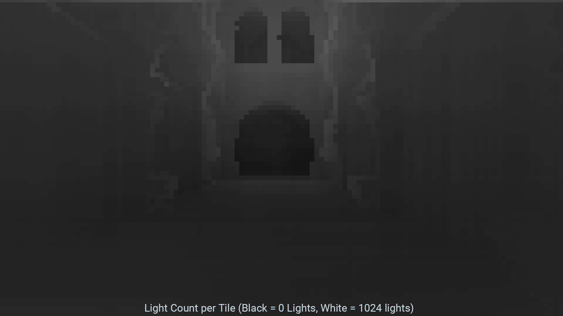 light debug (1024 lights - 50r).png