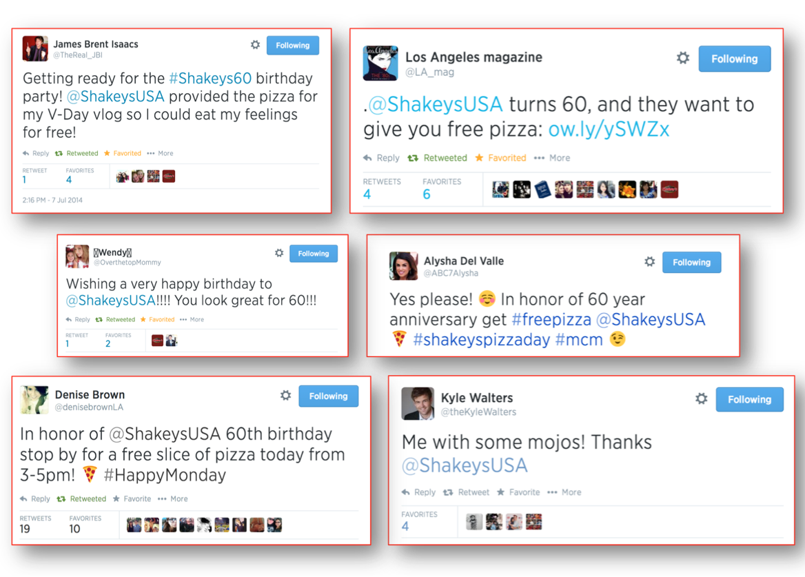 Shakey's 60th Bithday Twitter Snapshots  ThinkNear - Location based mobile ads