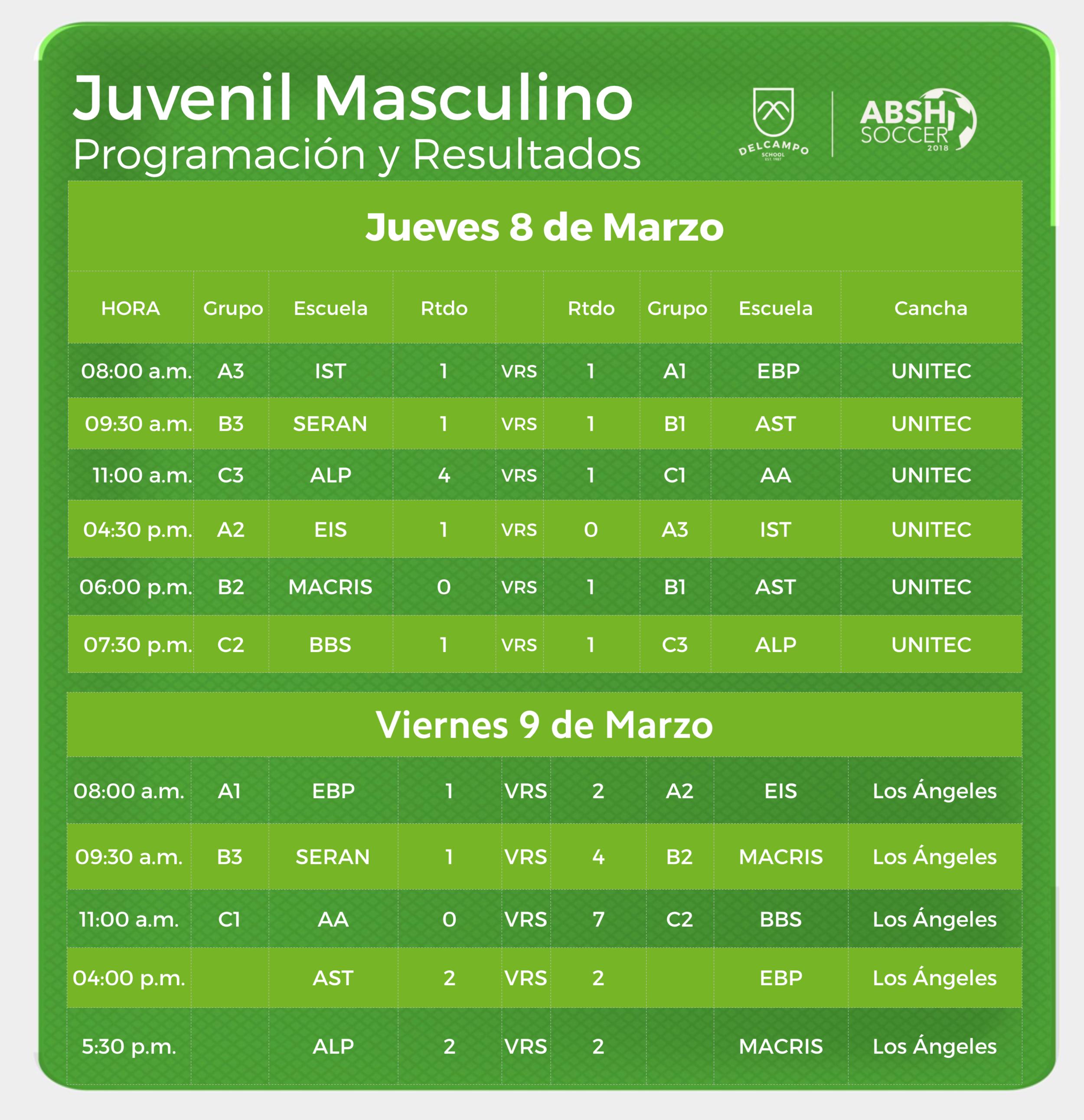 JUVENIL MASCULINO