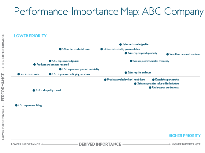 performance-map.png