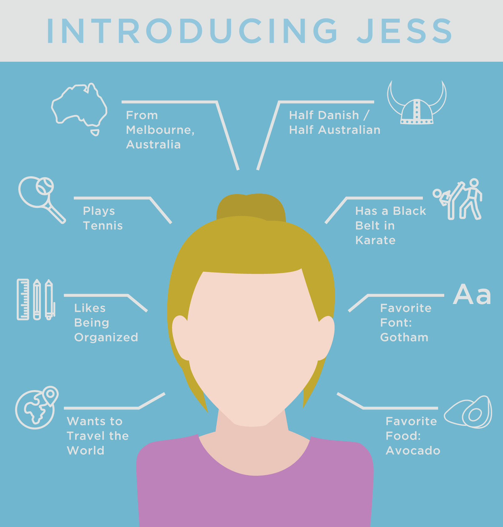 Introducing Jess