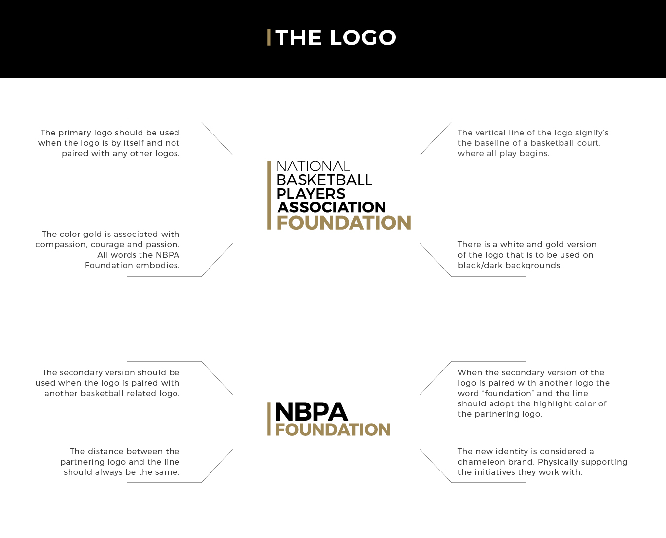 Features of the new logo -