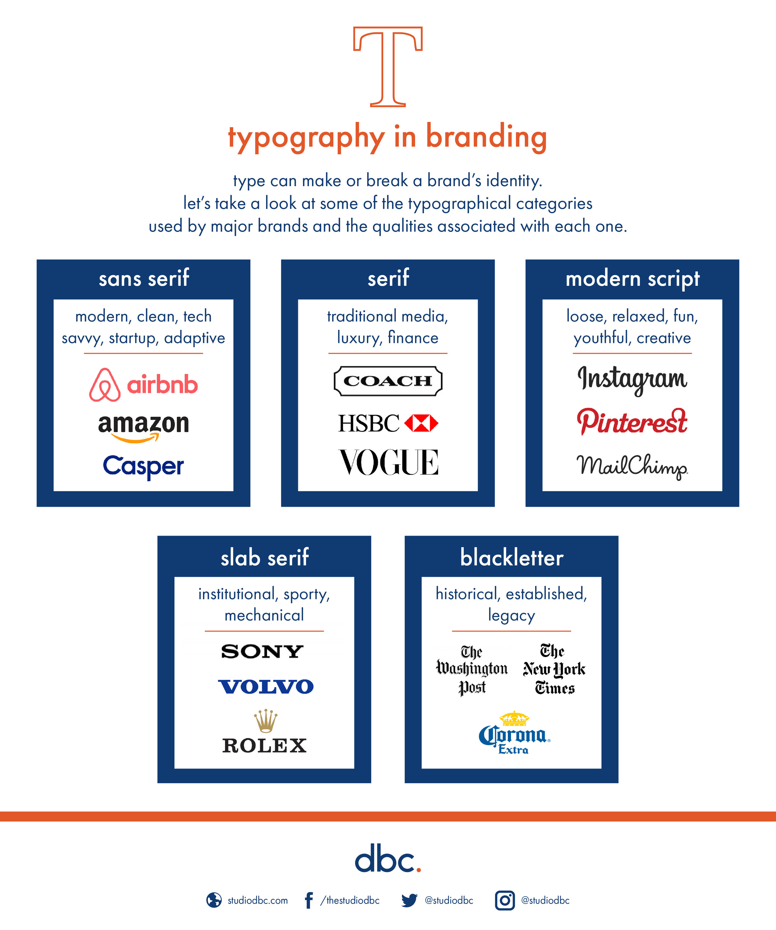 Type in Logos_Infographic-01.jpg