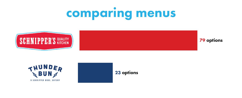 Menu-Comparison-Chart.jpg