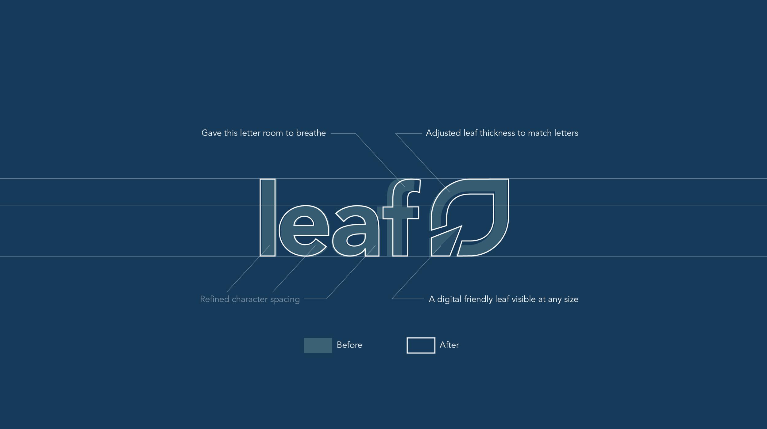 Leaf - Case Studies - Logo Before After Comparison  - 1.2_Logo Before After copy.png