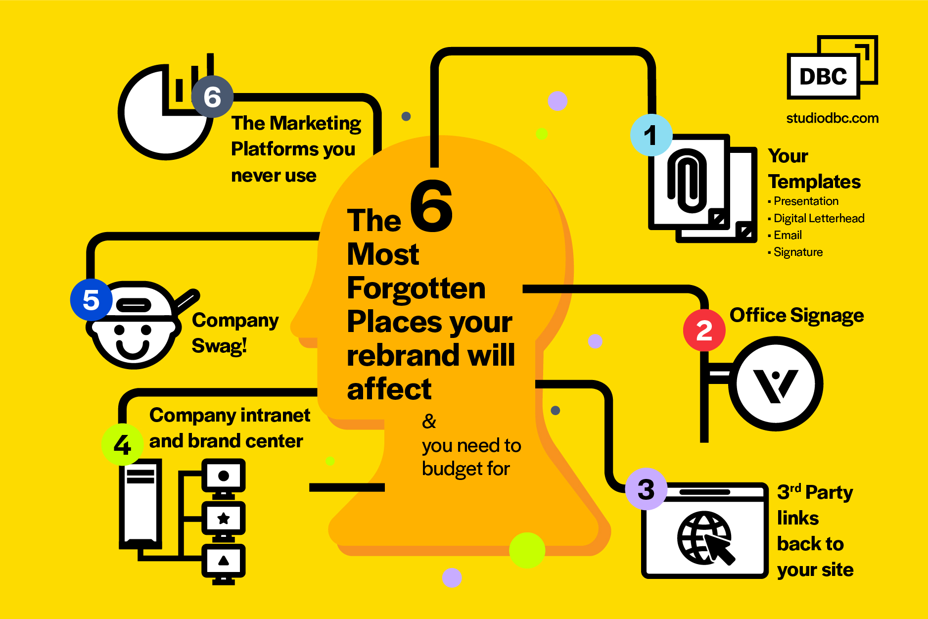 6 Most Forgotten Places Your Rebrand Will Affect