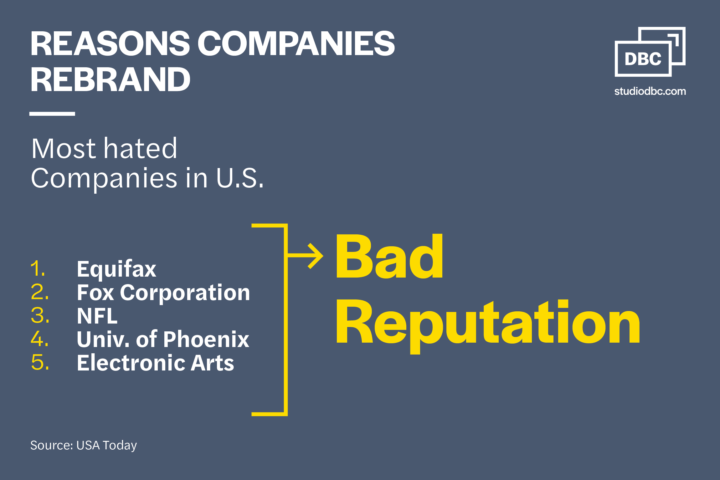 Reasons companies rebrand - Most hated companies in U.S.