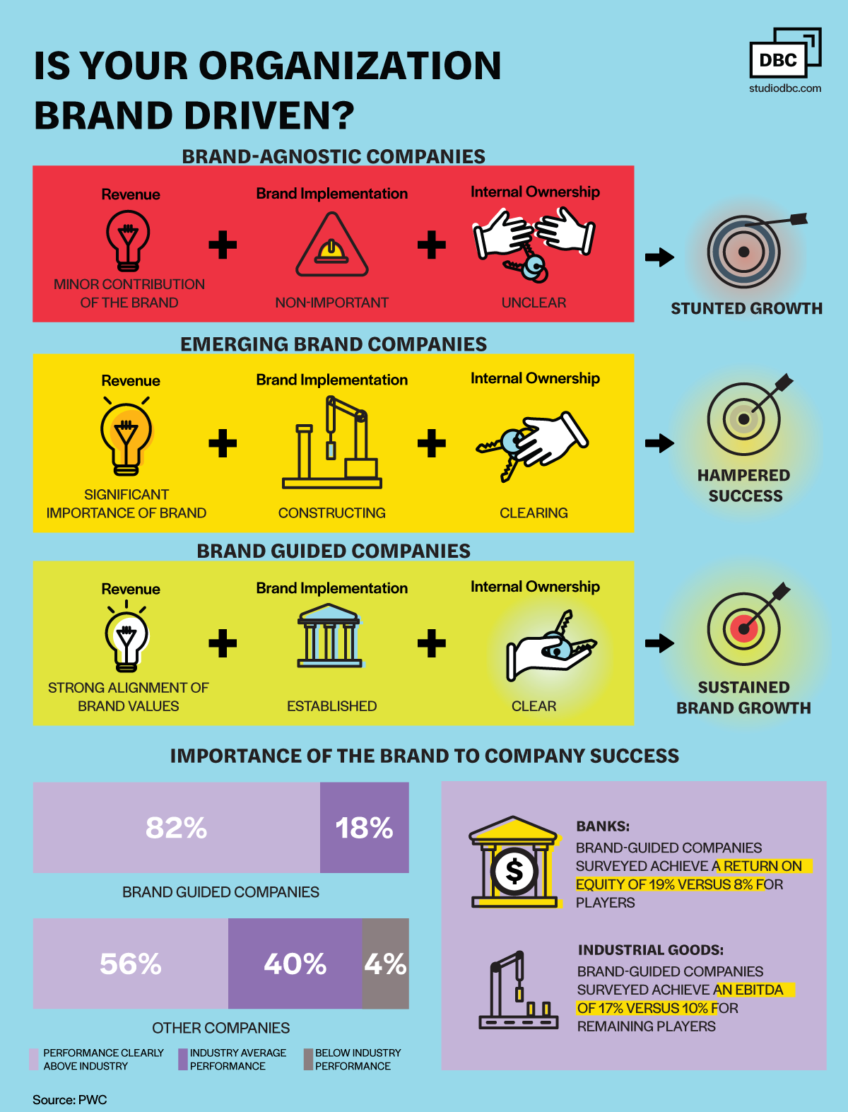 Brand-Driven-infographic---1.1-01.png