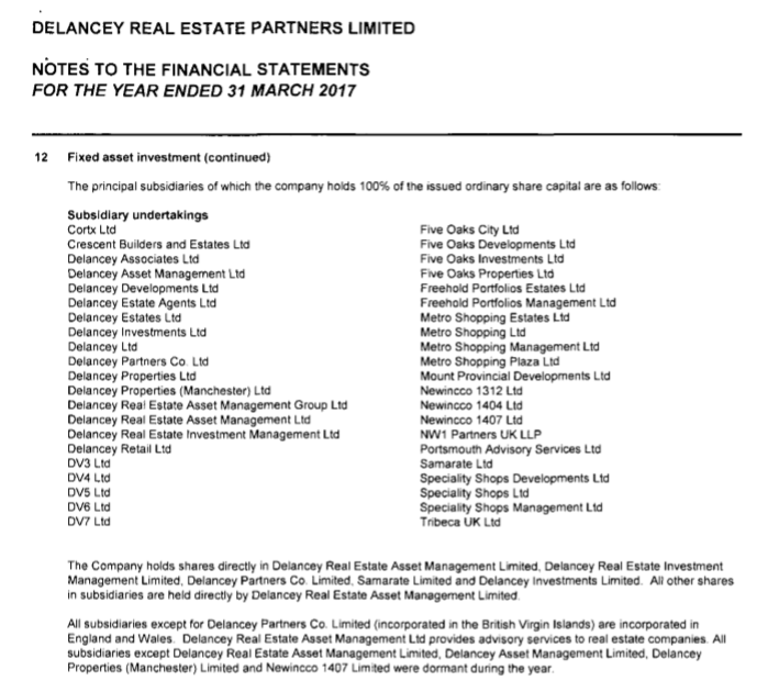 Information from Companies House