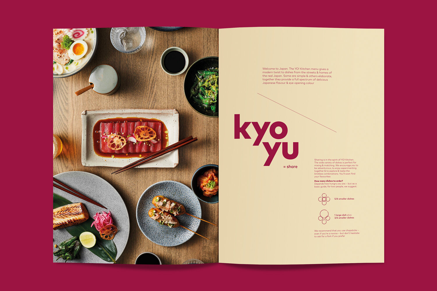 YO! Kitchen main menu welcome message