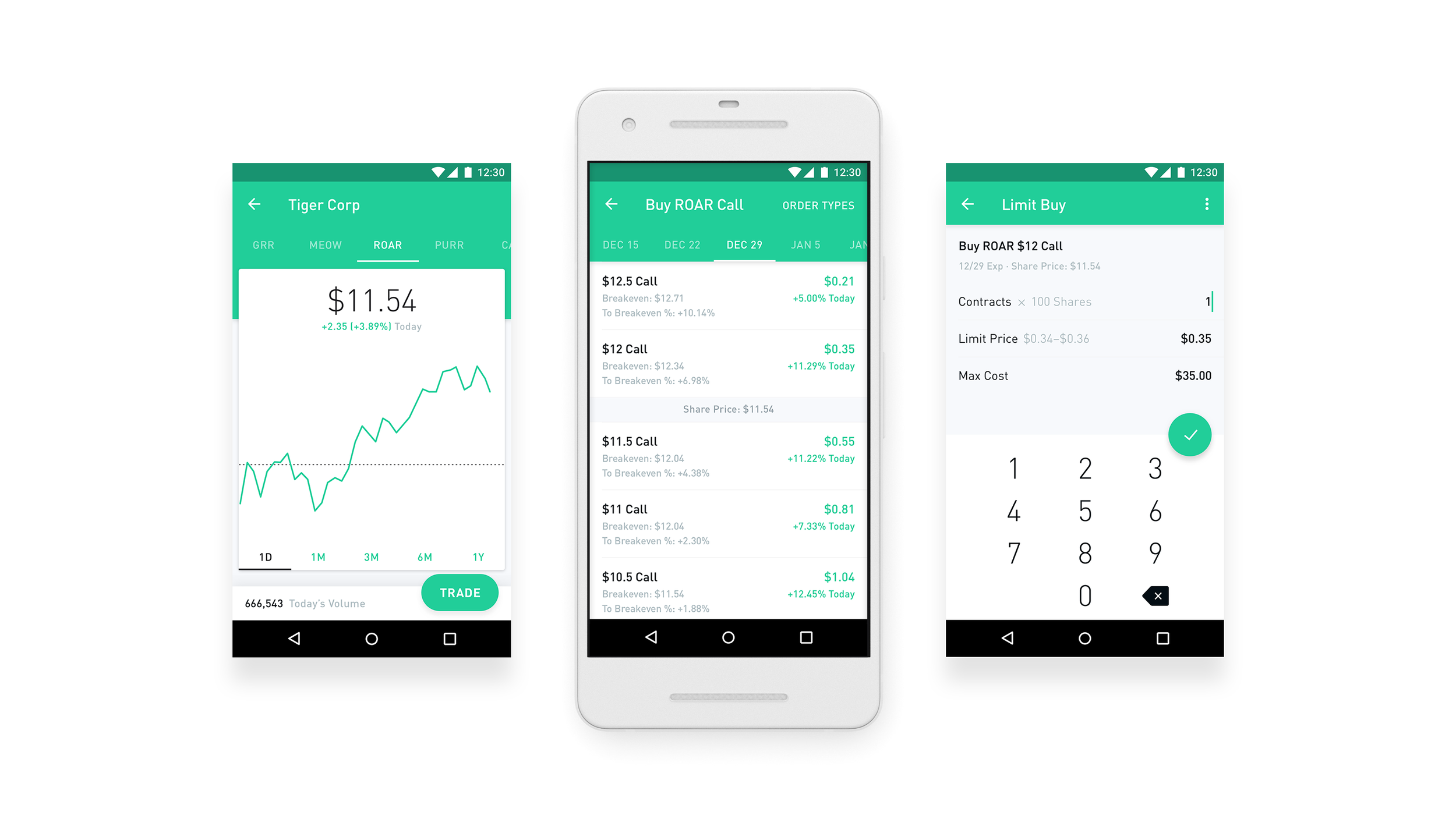 Robinhood Options Trading Things To Know Before You Get This