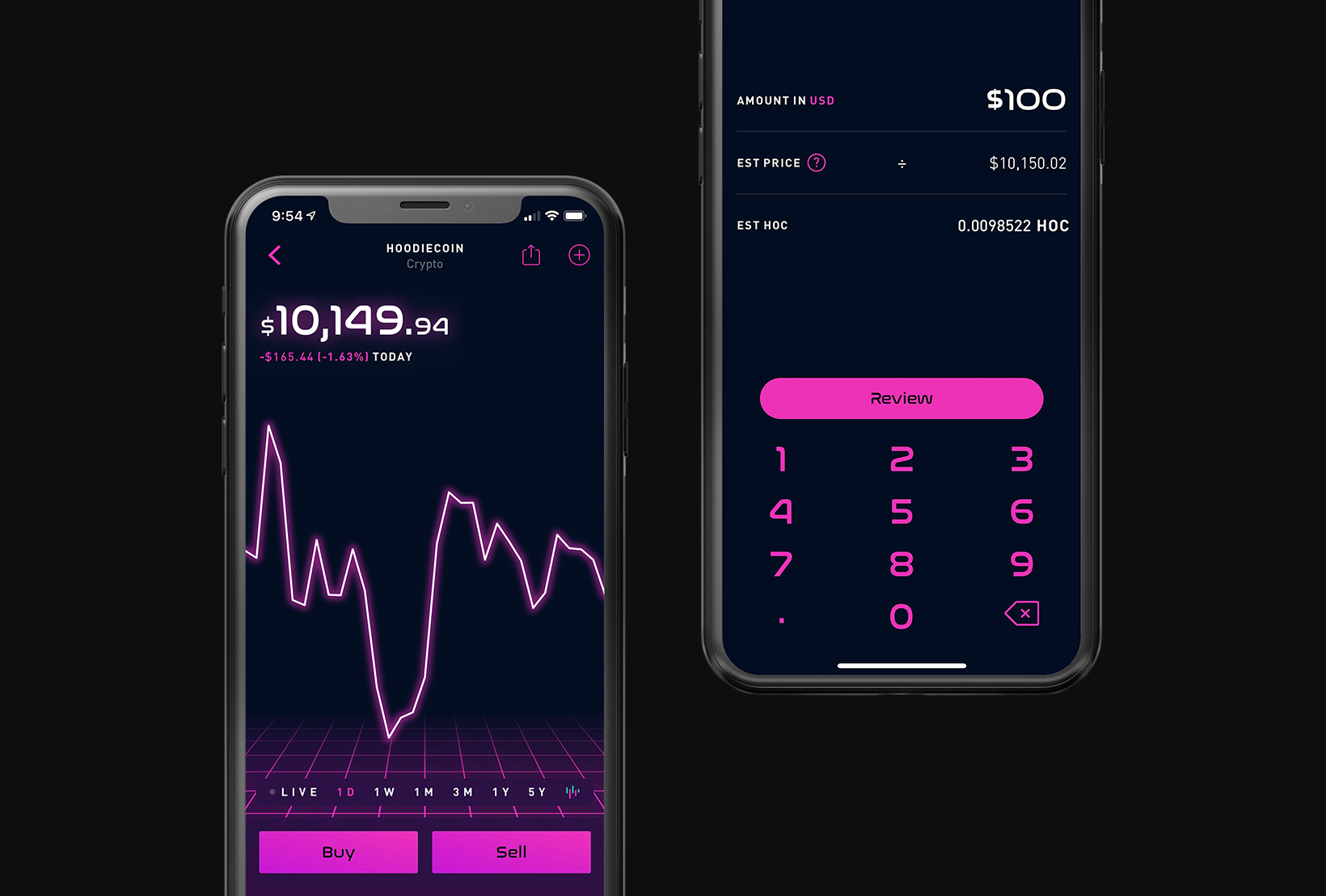 robinhood kriptovaluta trgovanje oregon izvršiti ulaganje u bitcoin