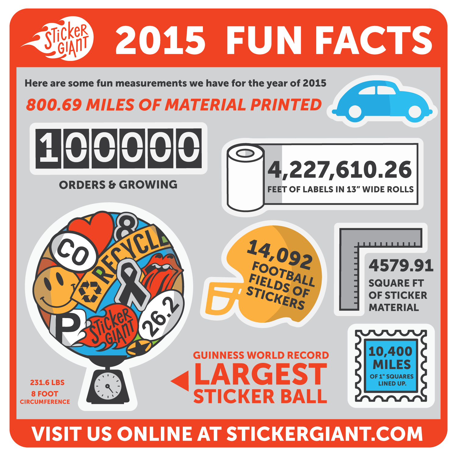 StickerGiantInfographic.png