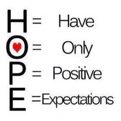 positive power of hope