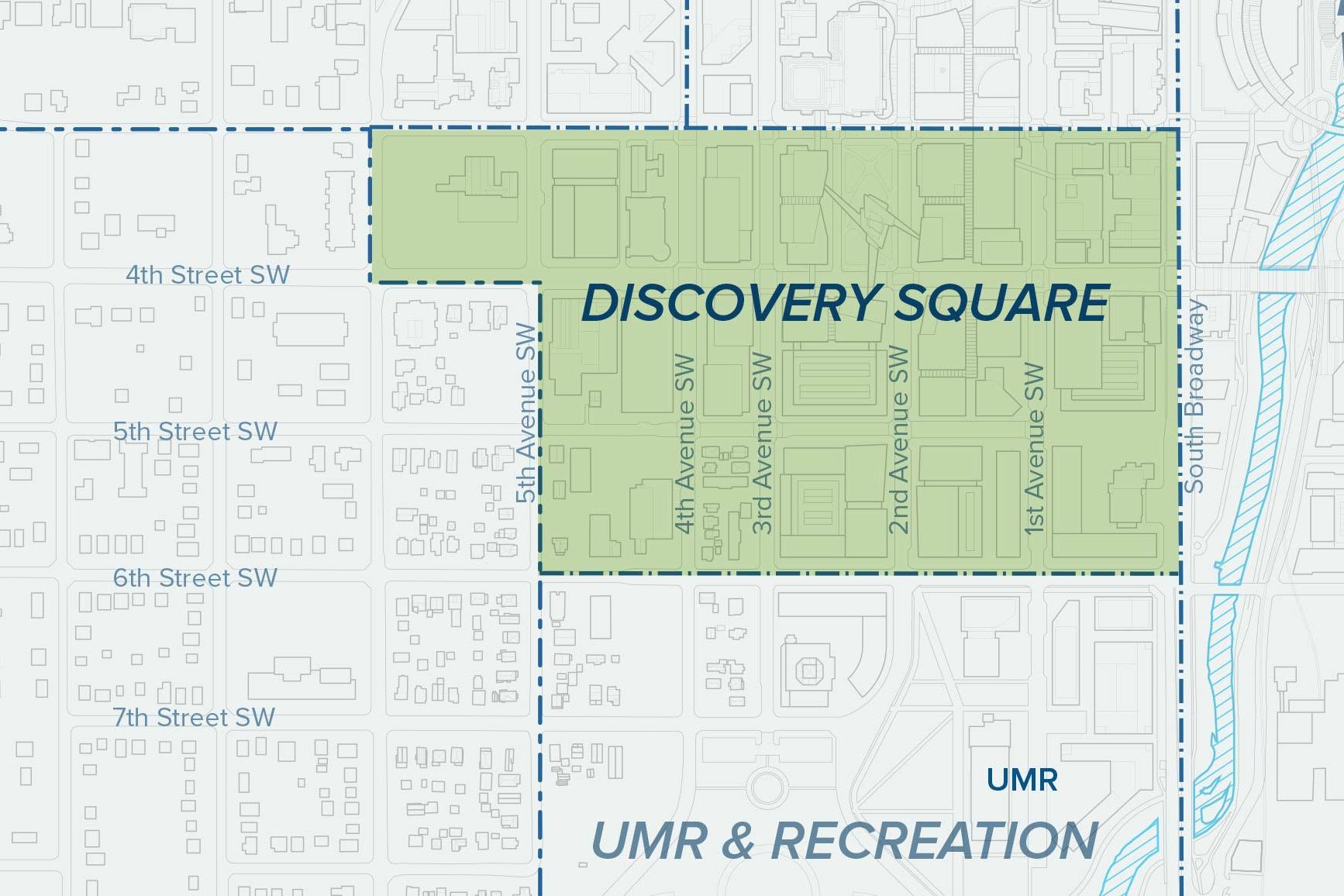 Graphic: DMC Development Plan