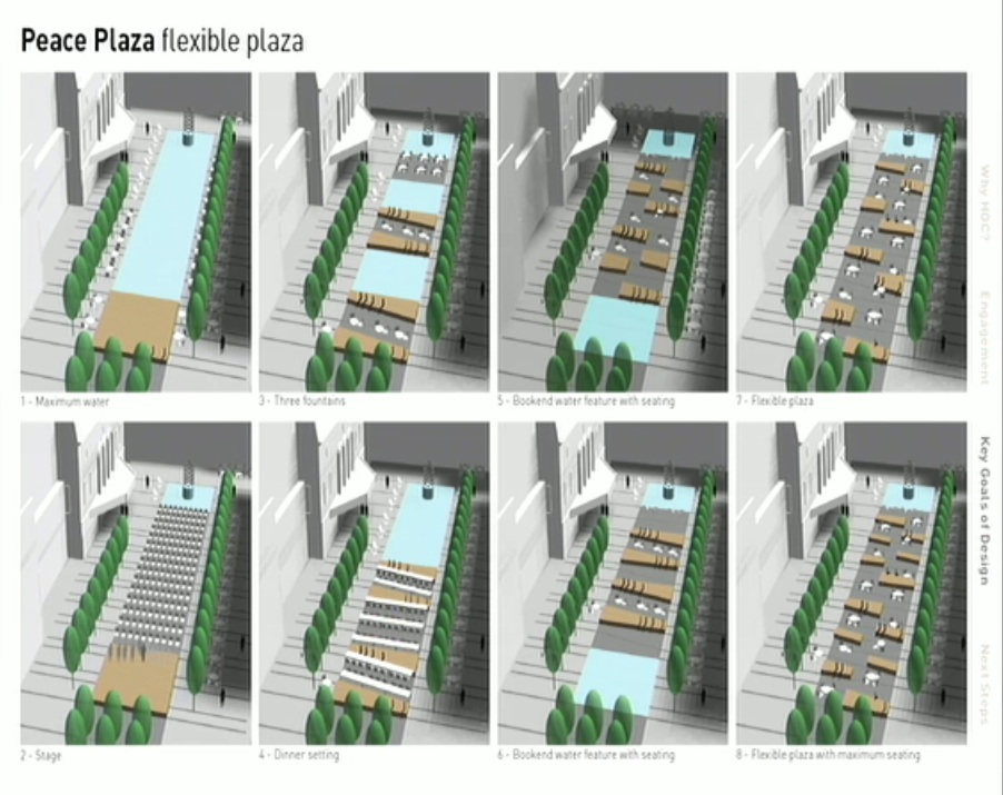 Graphics shows how the plaza could be configured for various uses