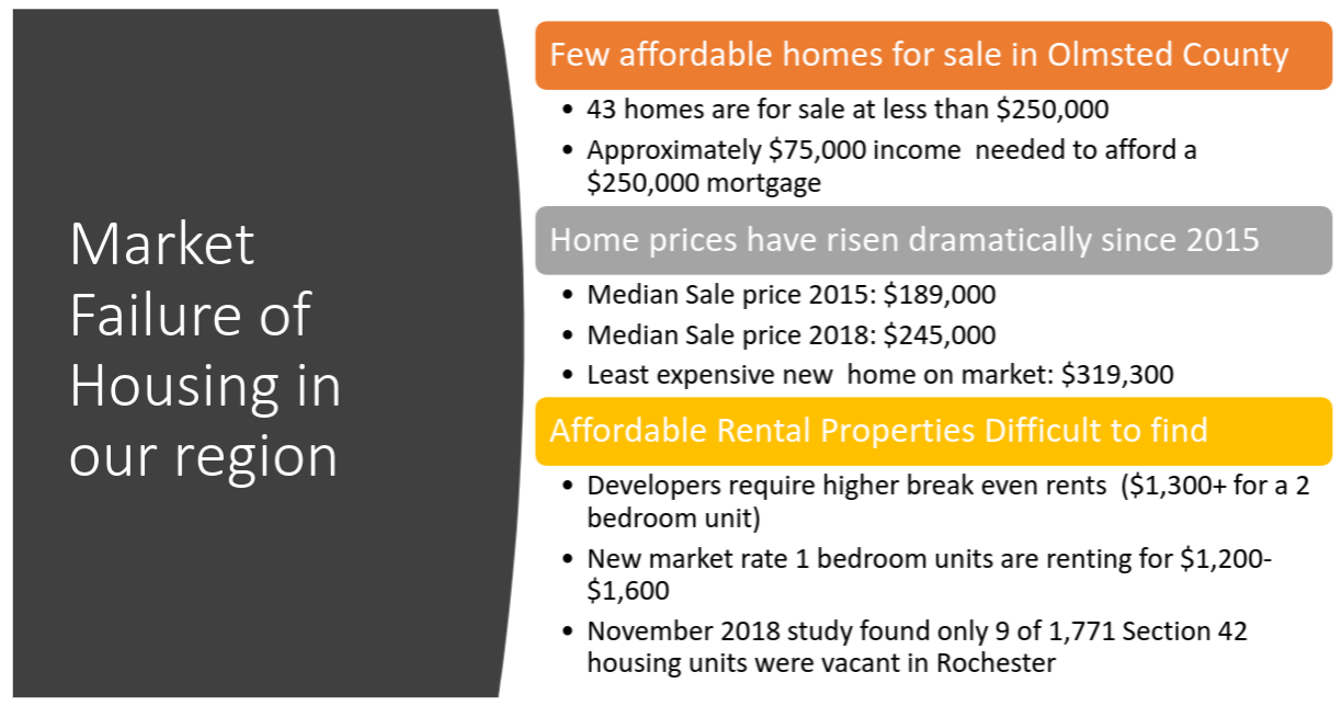 Slide from the DMCC presentation on affordable housing