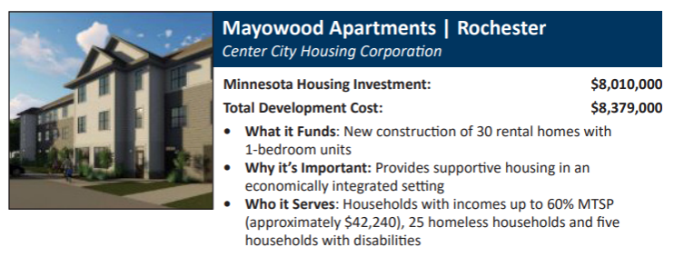 Graphic courtesy Minnesota Housing