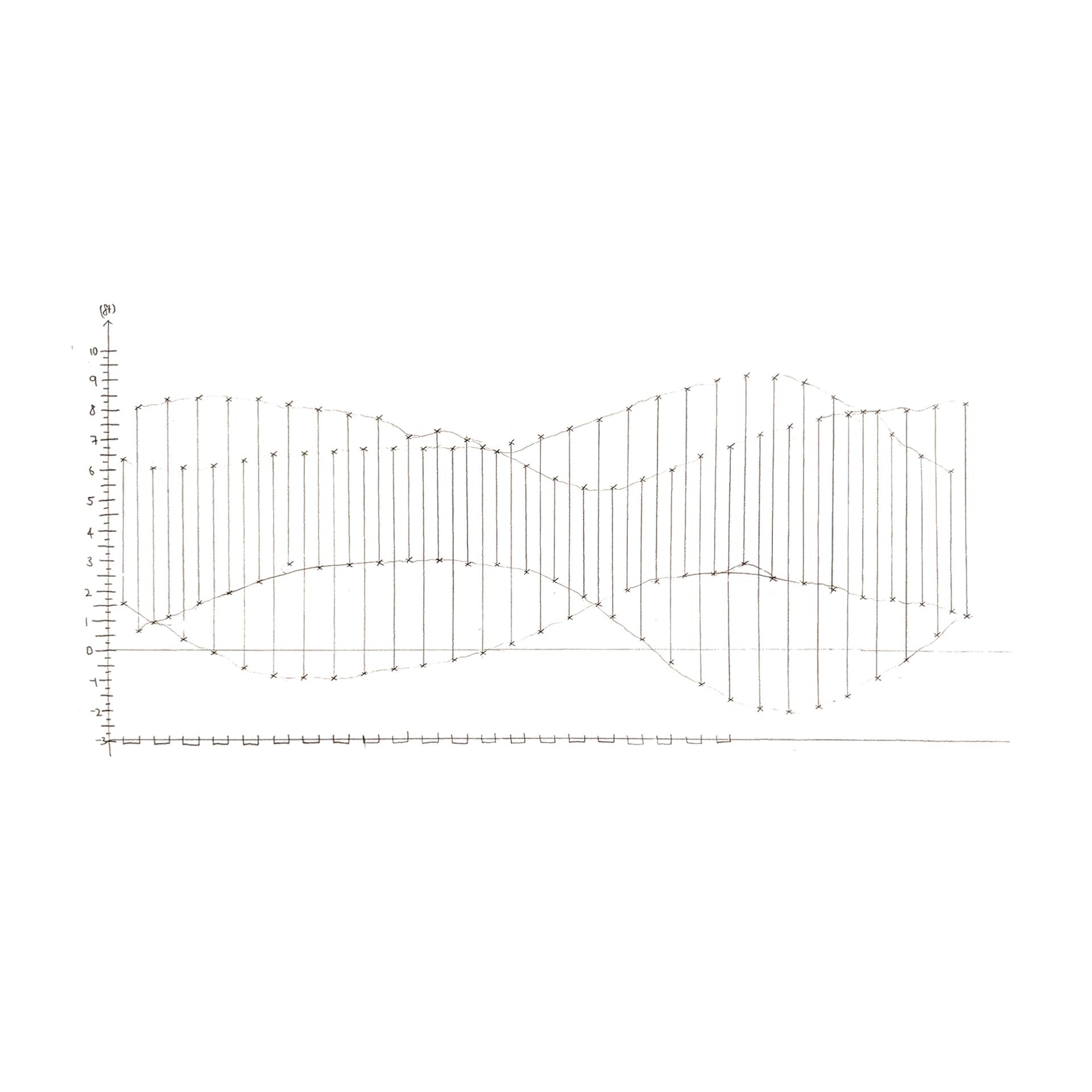 Tide_Data_02.jpg
