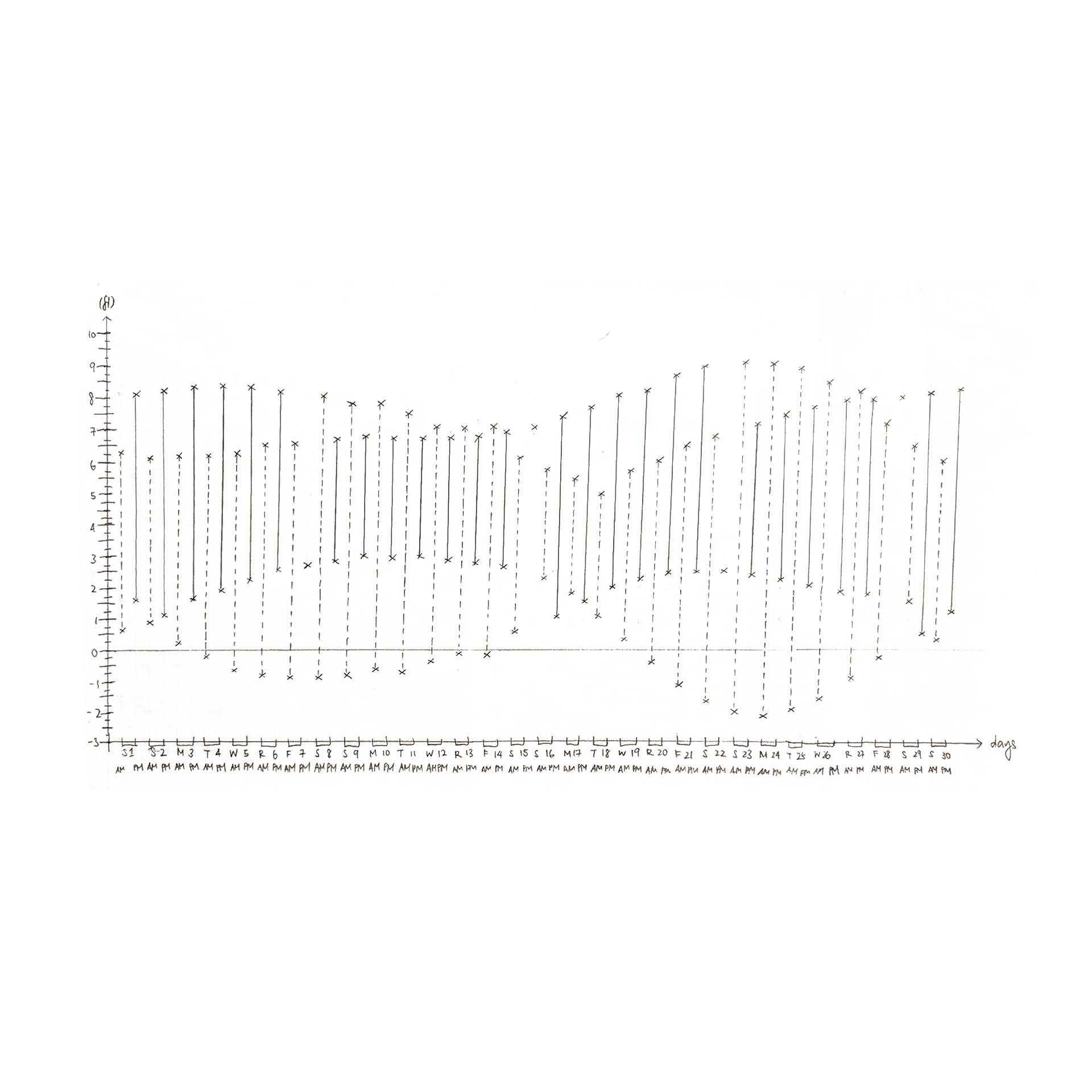 Tide_Data_01.jpg