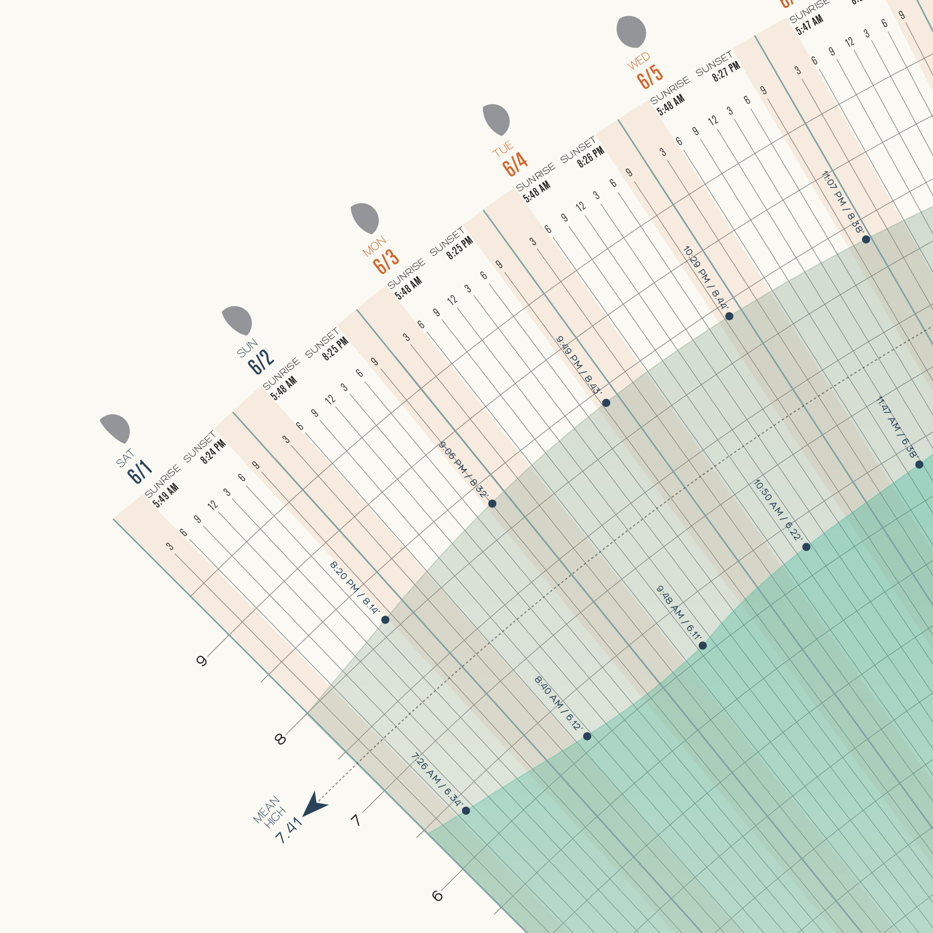 Tide_Prediction_Chart_Thumbnail-01.jpg