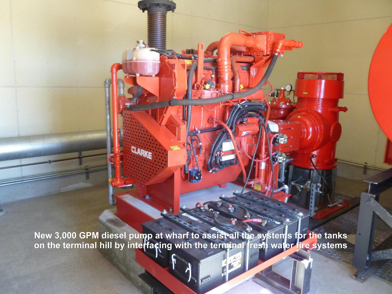 Vertical Turbine Diesel Fire Pump Assembly