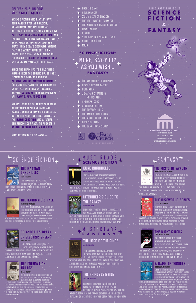 Sci-Fi & Fantasy Brochure