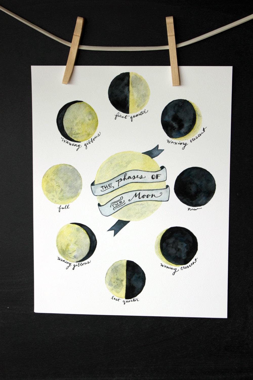 moons(1)