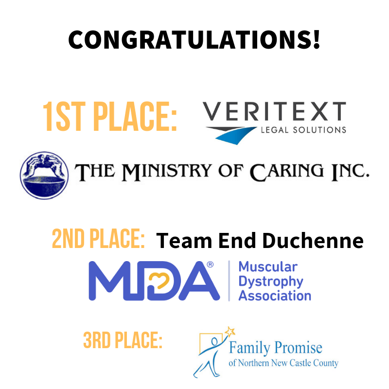 Our top 3 fundraising teams in the Spring 2019 Race to Raise. As of May 8, 2019, teams raised $21,773 for eleven different nonprofits they supported over the course of this spring.