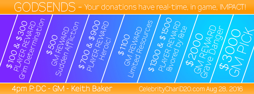 Donate & comment in favor of your favorite Player! The player with the most donation $ at each milestone gets the perk!   crowdrise.com/celebrity-charid20-2016