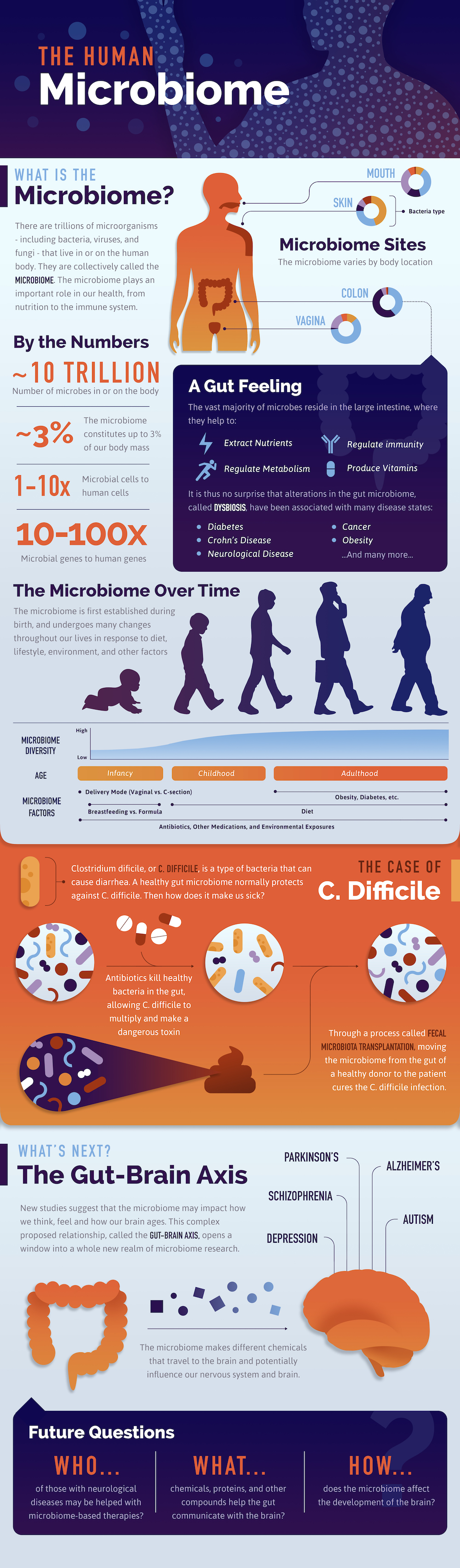Microbiome_Infographic (5) (5).jpg