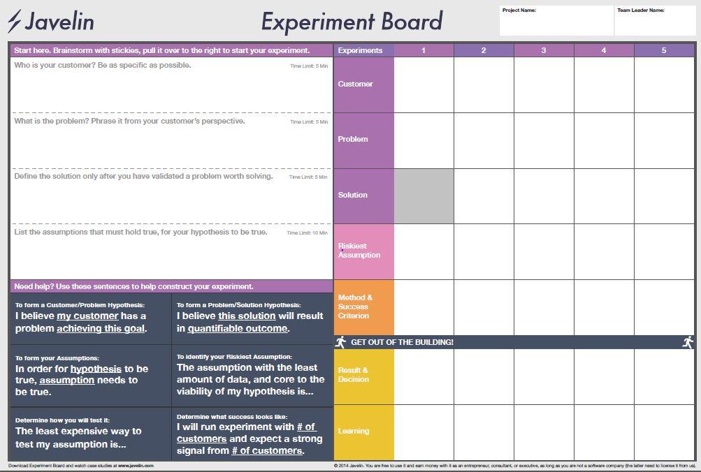 Experiment Board.JPG