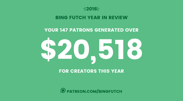 Many of my patrons also support other creators on Patreon - big hearts!