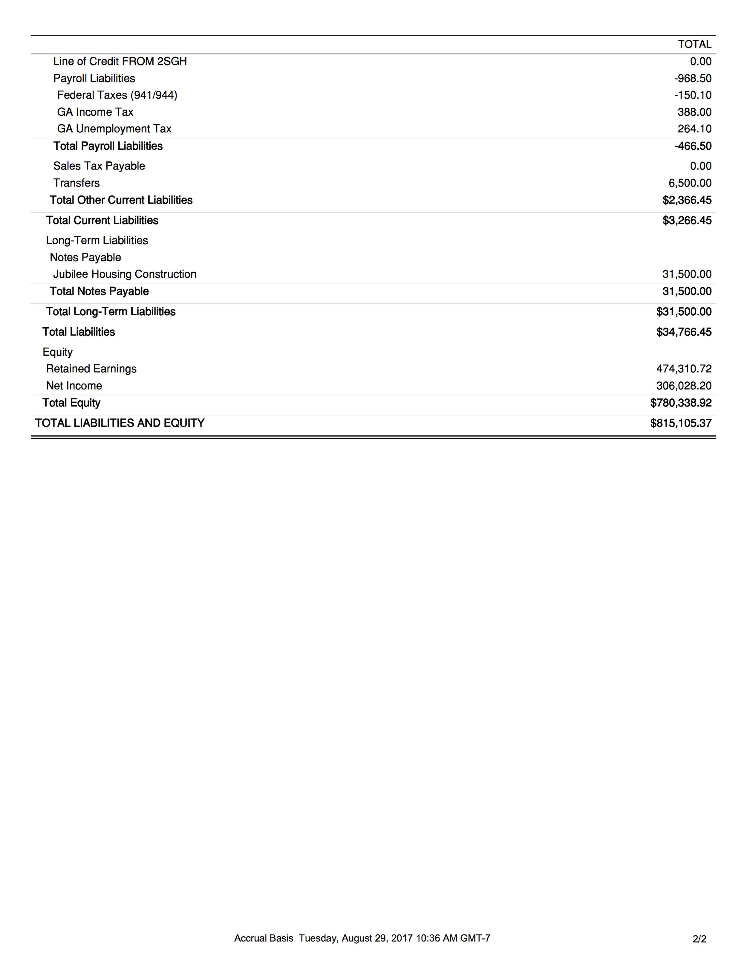 Balence Sheet pg 2.jpg