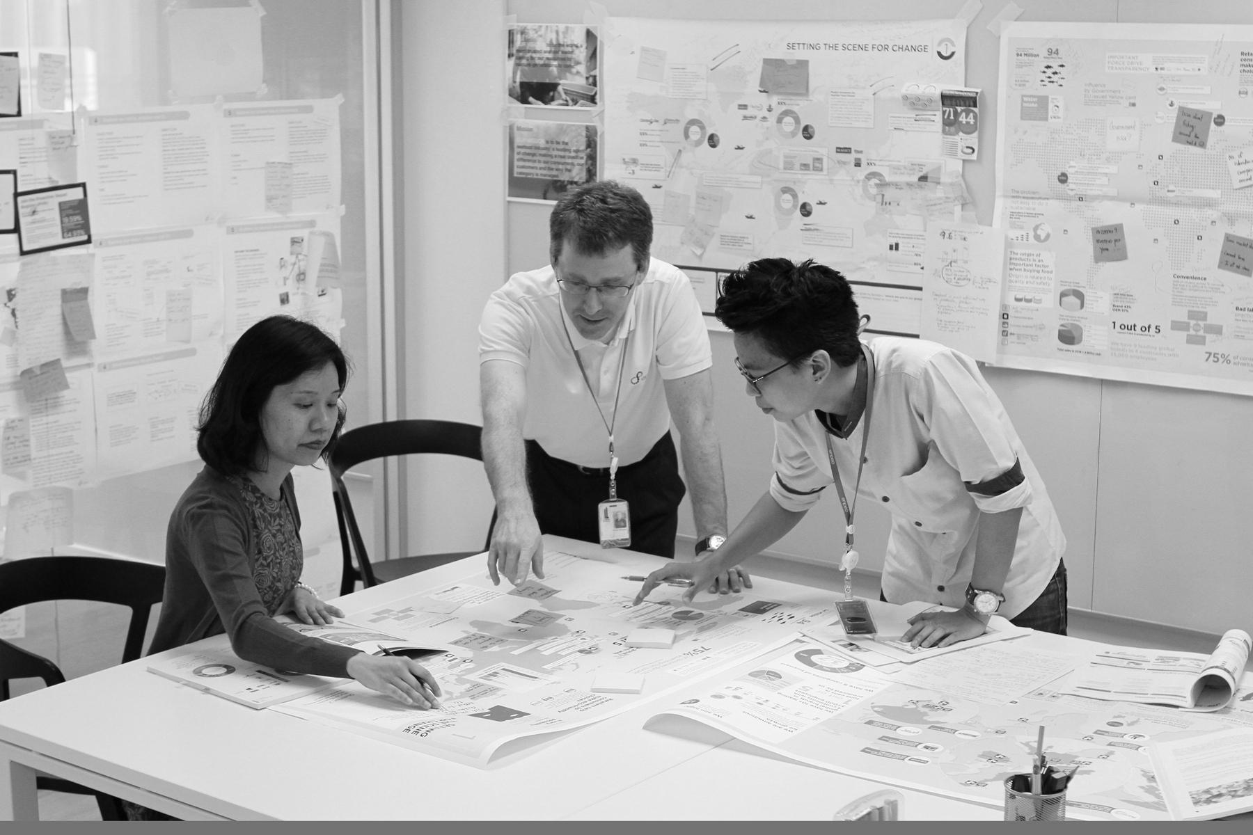 Designing a solution for global roll-out of new vision and values