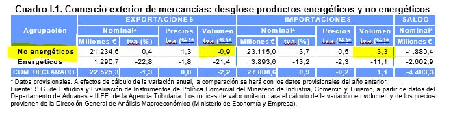 Balanza comercial.png