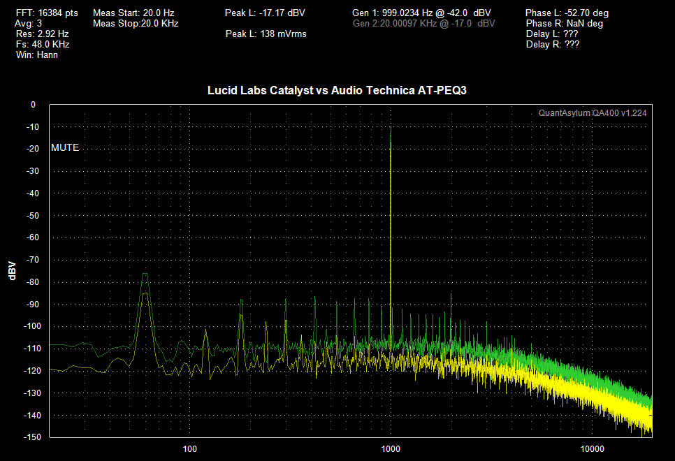 Lucid Labs Catalyst : Yellow   Audio Technica AT-PEQ 3: Green