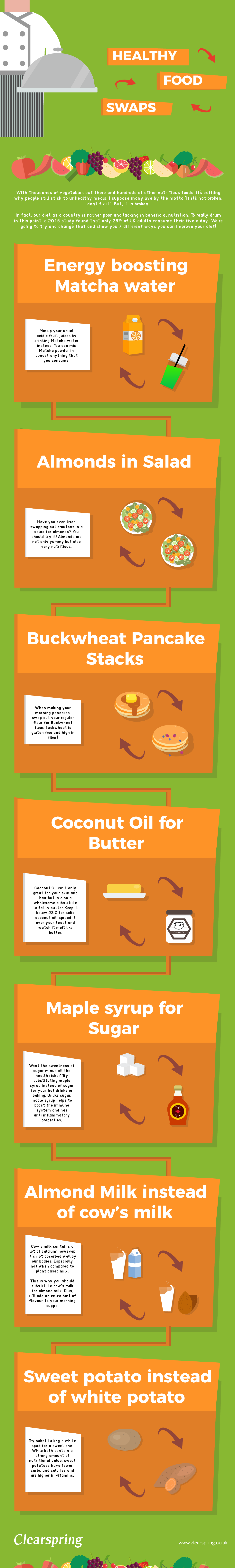 Best-Food-swaps-Infographic-.png