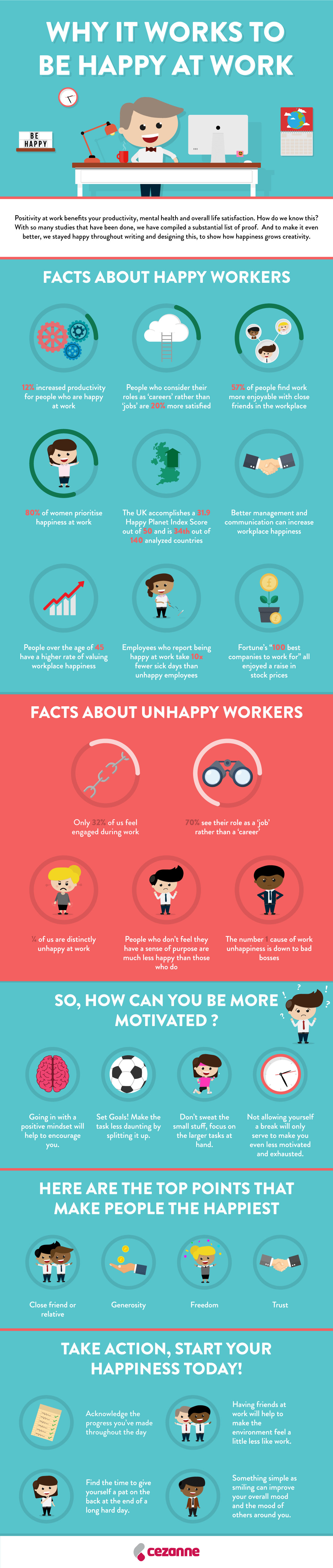 Why-it-works-to-be-happy-at-work
