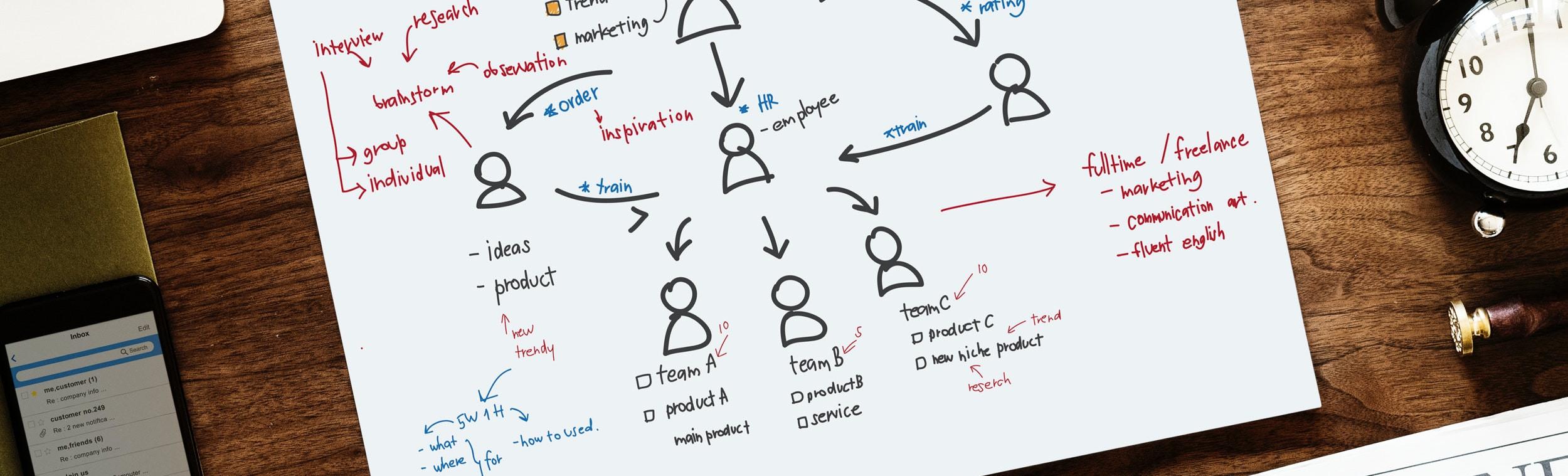 Module 4| Content Marketing for Sales + Profit -
