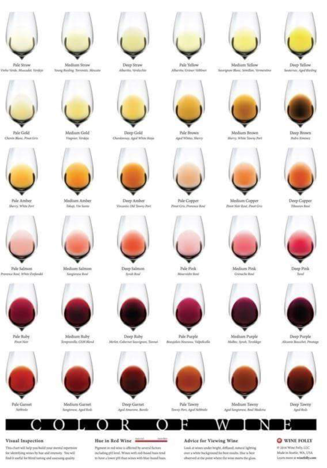 The color attributes of wine are as varied as people...they're like individual personalities