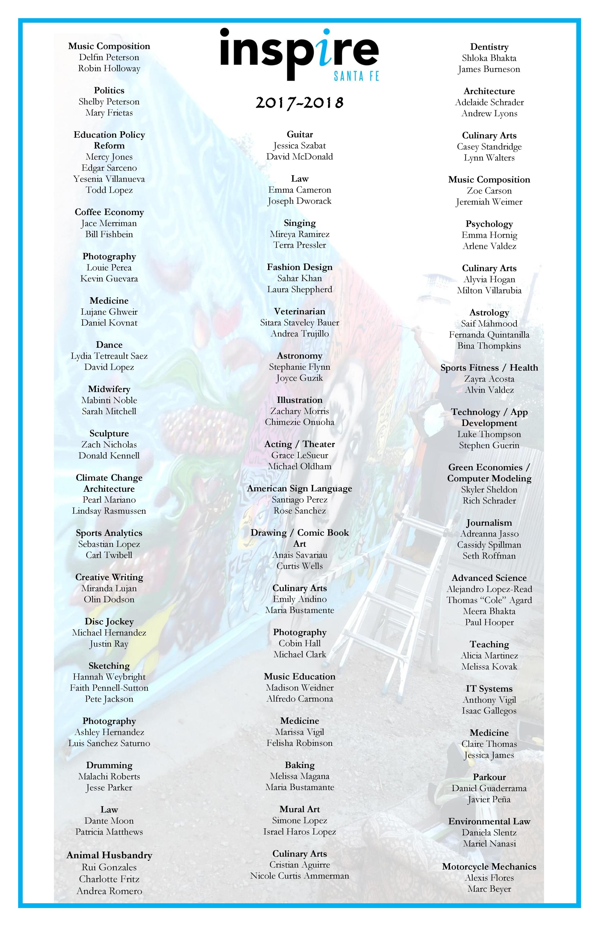 List of Mentorships 17-18.jpg
