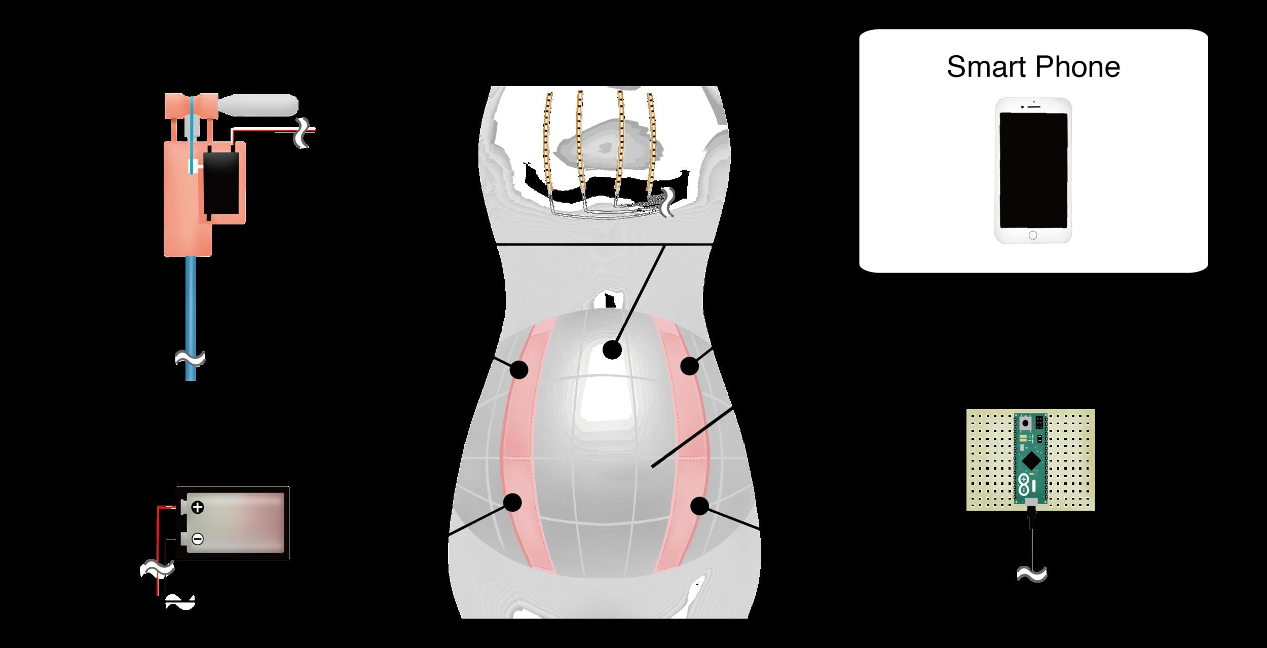 conceptVisual