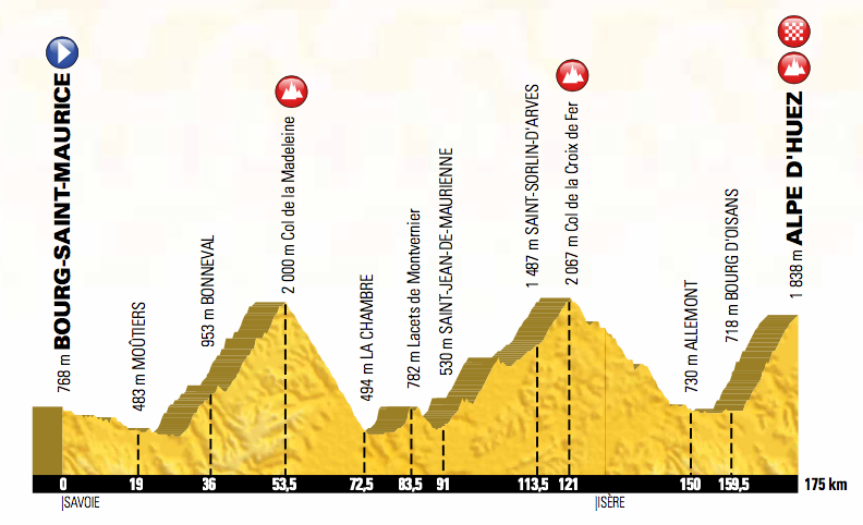 Stage12profile.png