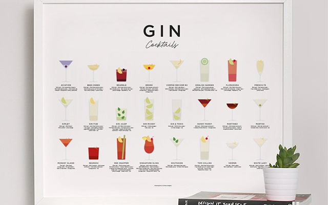 Gin+Cocktails+Framed+Wall+Print.png