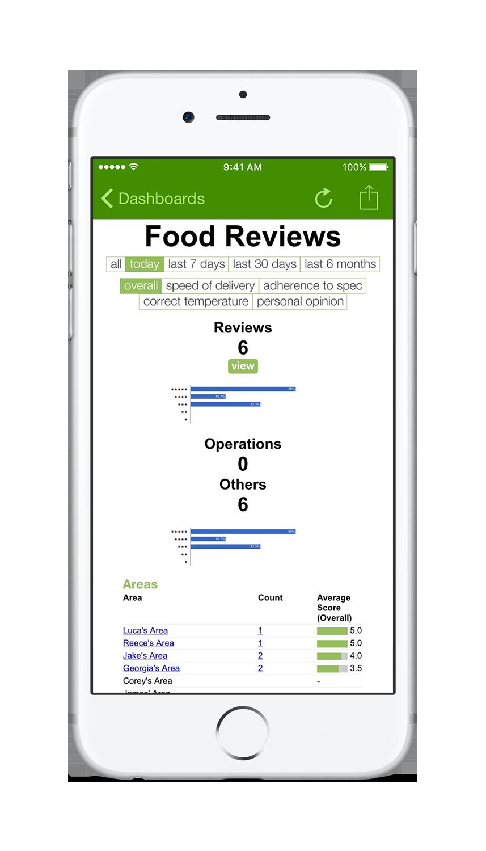 iPhone_6_Vert_Reviews.png