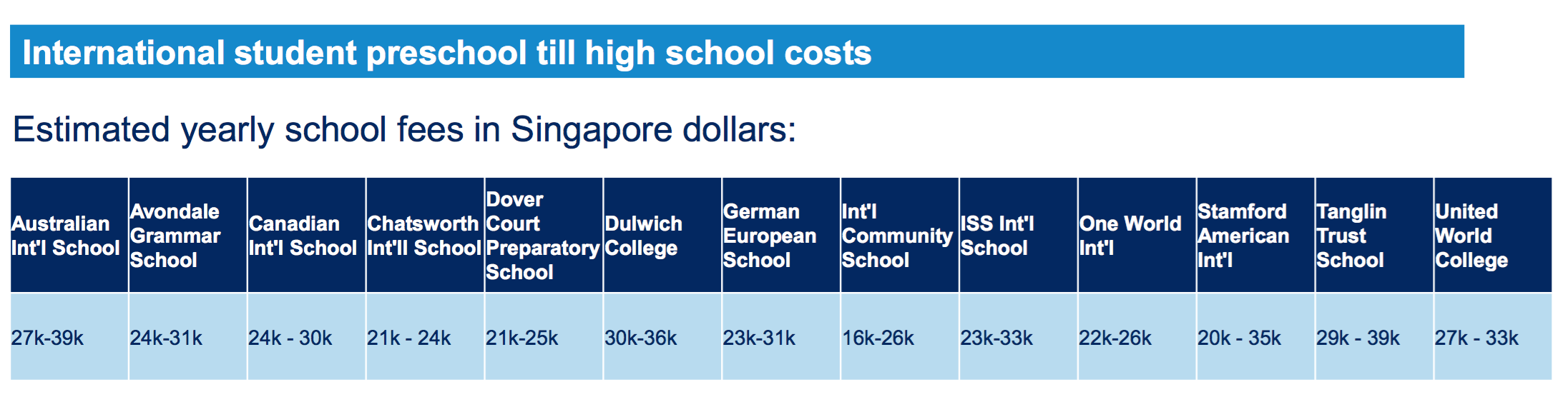 school fees singapore.png