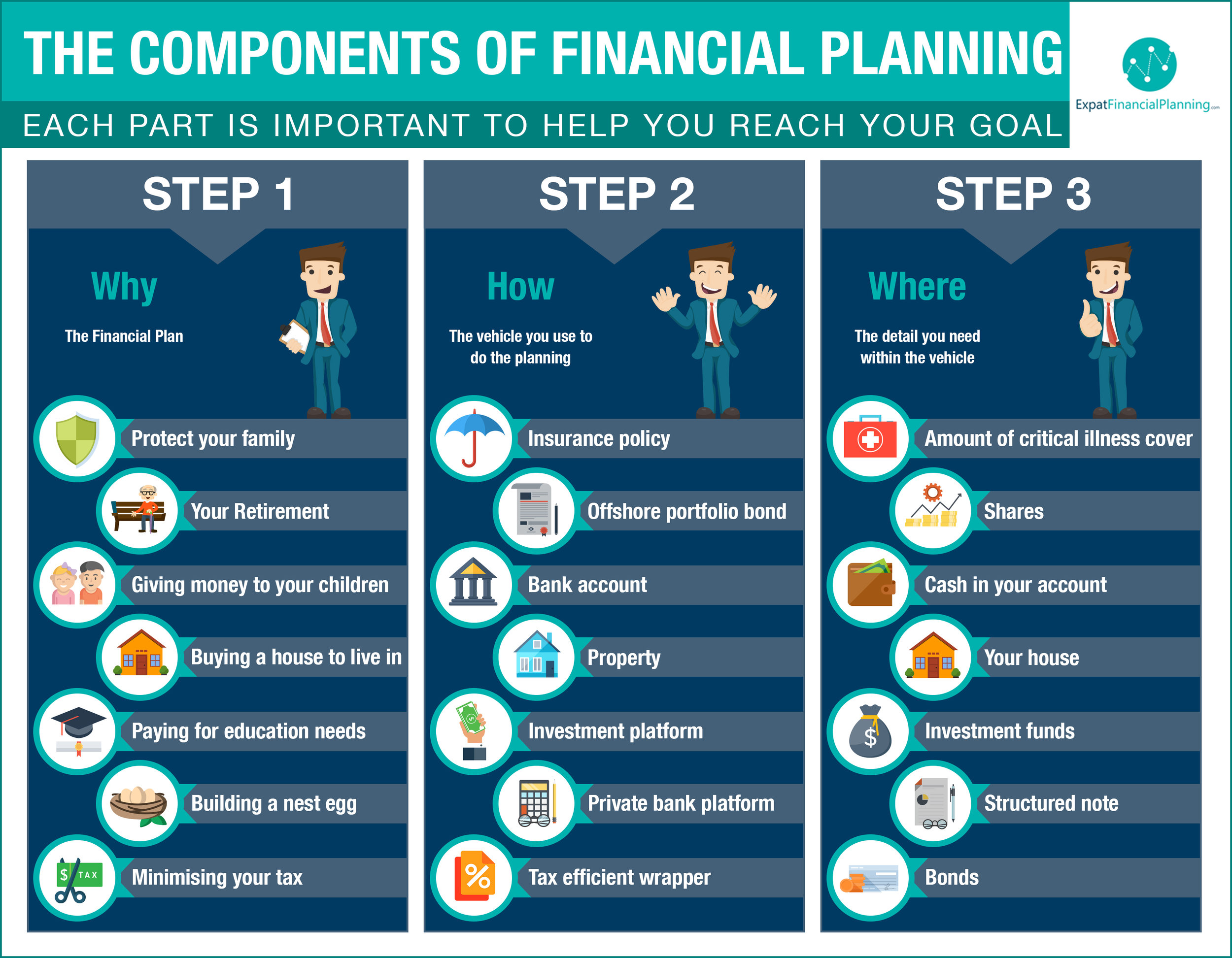 The_components_of_financial_planning_03.jpg