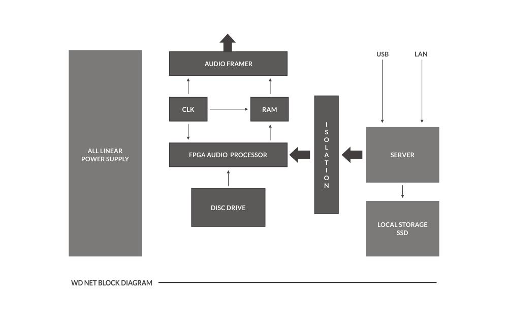 diagram-WDNET.jpg
