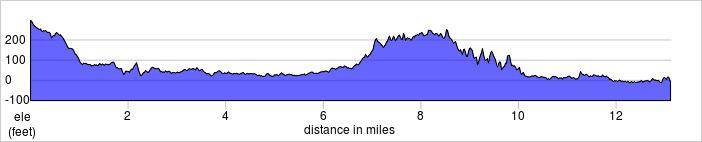 elevation_profile - Jersey.jpg